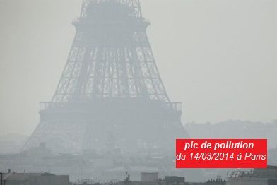 plan anti-pollution à Paris